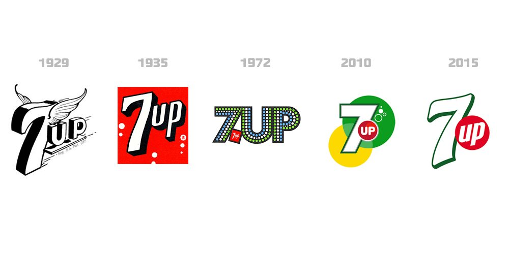reinvention-is-reinvigoration-7-up-2-1